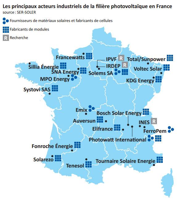 fabricants pv france